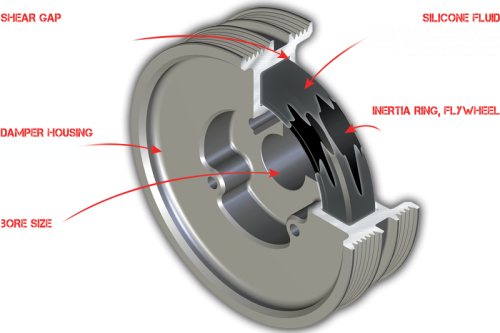Engine Parts & Performance - Harmonic Dampers & Pulleys
