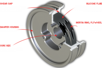 Harmonic Dampers & Pulleys