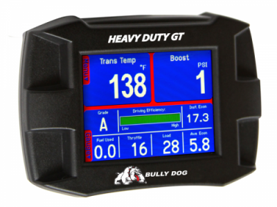04.5-05 LLY - Gauges & Pods - Digital Gauges