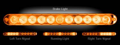 "Recon Lighting - 15"" Mini Tailgate Light Bar w/ Amber LED Running Lights & Turn Signals with Amber Lens (Only Fits FORD & CHEVY/GMC Turbo Diesel & Heavy Duty Trucks) - Image 2"