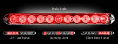 "Recon Lighting - 15"" Mini Tailgate Light Bar w/ Red LED Running Lights, Brake Lights, & Turn Signals with Clear Lens (Only Fits FORD & CHEVY/GMC Turbo Diesel & Heavy Duty Trucks) - Image 2"