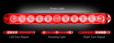 "Recon Lighting - 15"" Mini Tailgate Light Bar w/ Red LED Running Lights, Brake Lights, & Turn Signals with Red Lens (Only Fits FORD & CHEVY/GMC Turbo Diesel & Heavy Duty Trucks) - Image 2"