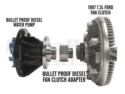 Bullet Proof Diesel - Bullet Proof Diesel Cooling System Upgrade Kit, Ford 6.0L Diesel - Image 2